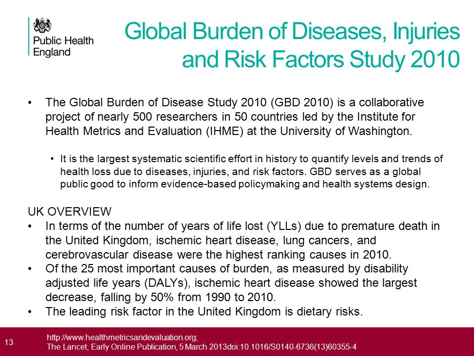 Global Burden of Diseases, Injuries and Risk Factors Study 2010
