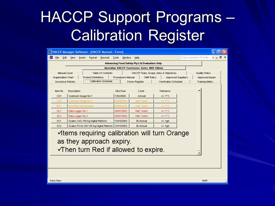 HACCP Support Programs – Calibration Register