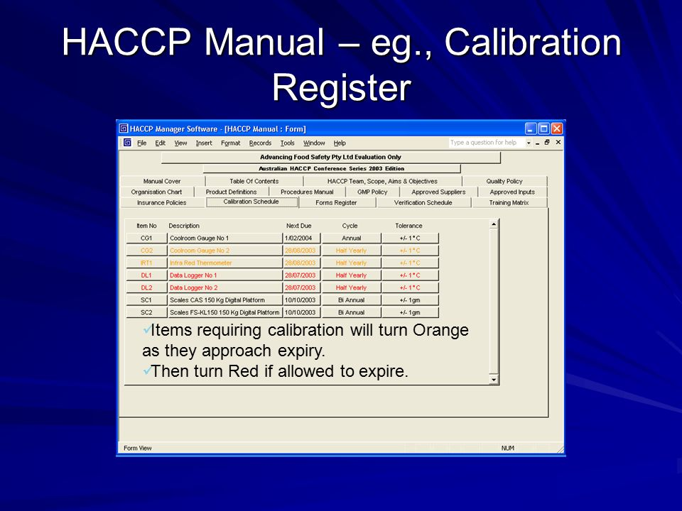HACCP Manual – eg., Calibration Register