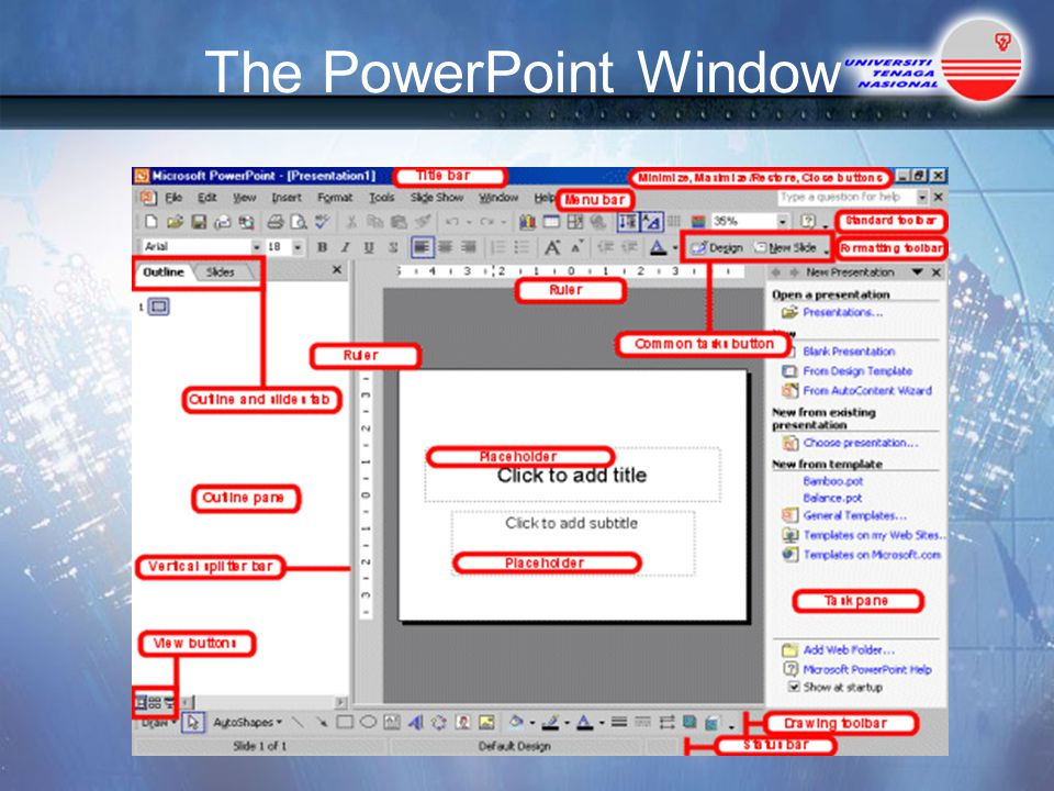 The PowerPoint Window