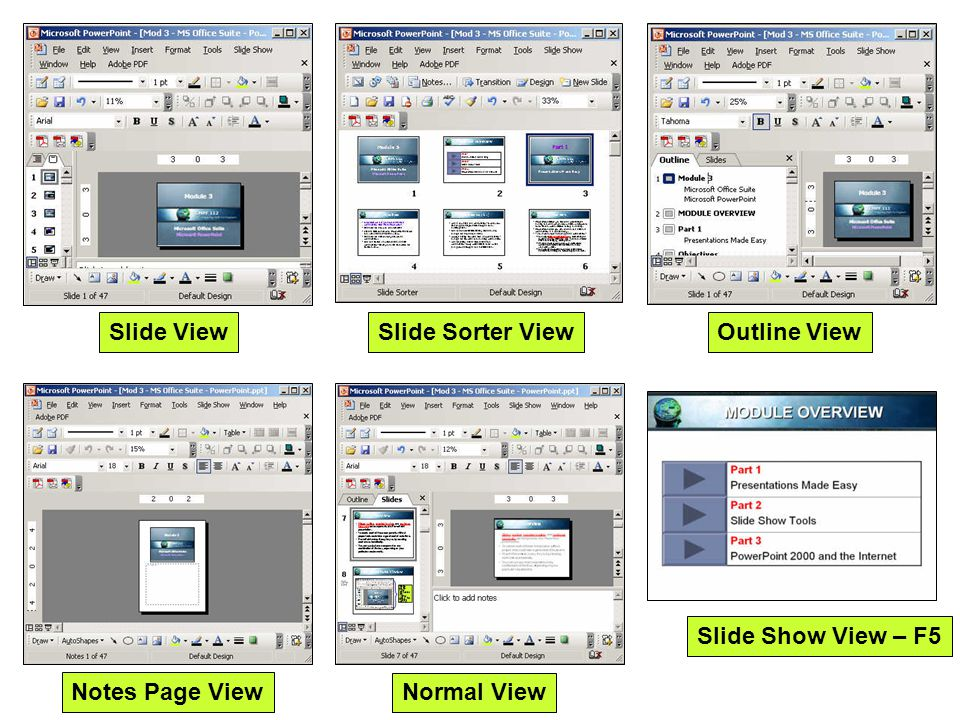 Slide View Slide Sorter View Outline View Notes Page View Normal View Slide Show View – F5