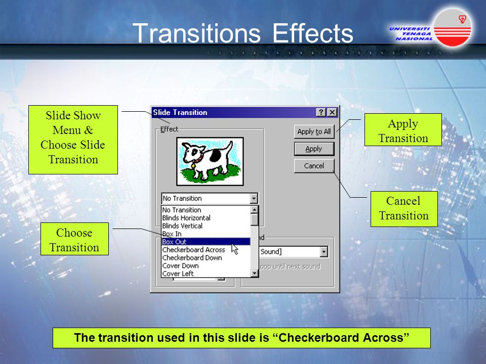 The transition used in this slide is Checkerboard Across