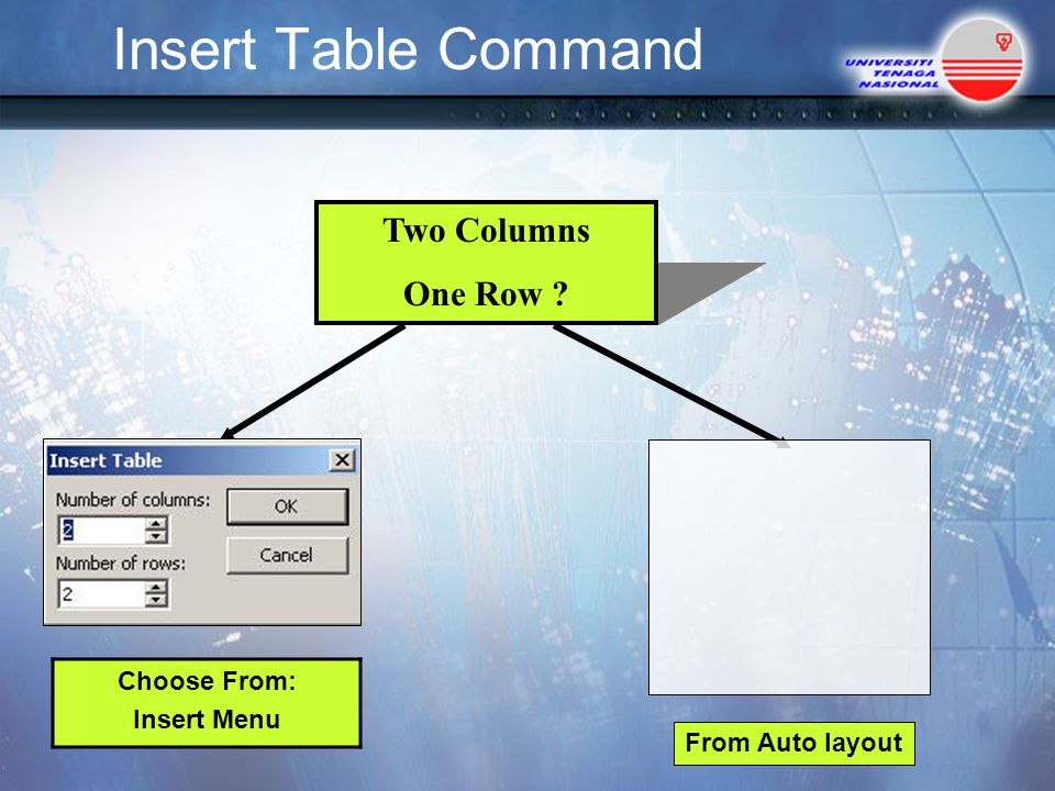 Insert Table Command Two Columns One Row Choose From: Insert Menu