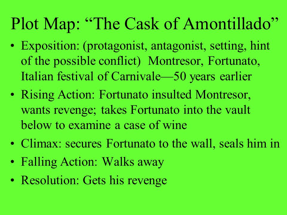 a discussion on the role of setting in the cask of amontillado Study 33 english: the cask of amontillado flashcards from kendyll r on studyblue  what is the setting of the story  luchesi's role is to make fortunato jealous.