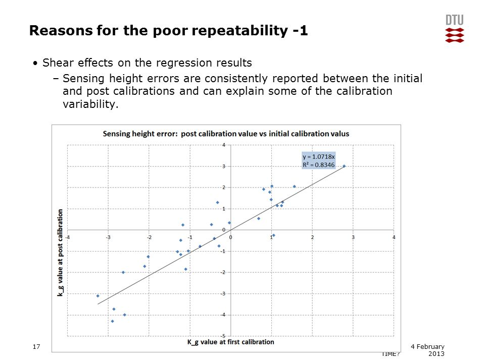 Reasons for the poor repeatability -1
