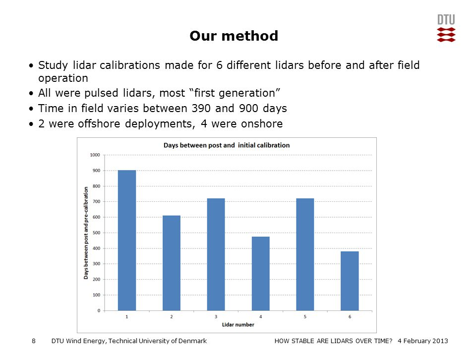 Our method Study lidar calibrations made for 6 different lidars before and after field operation. All were pulsed lidars, most first generation