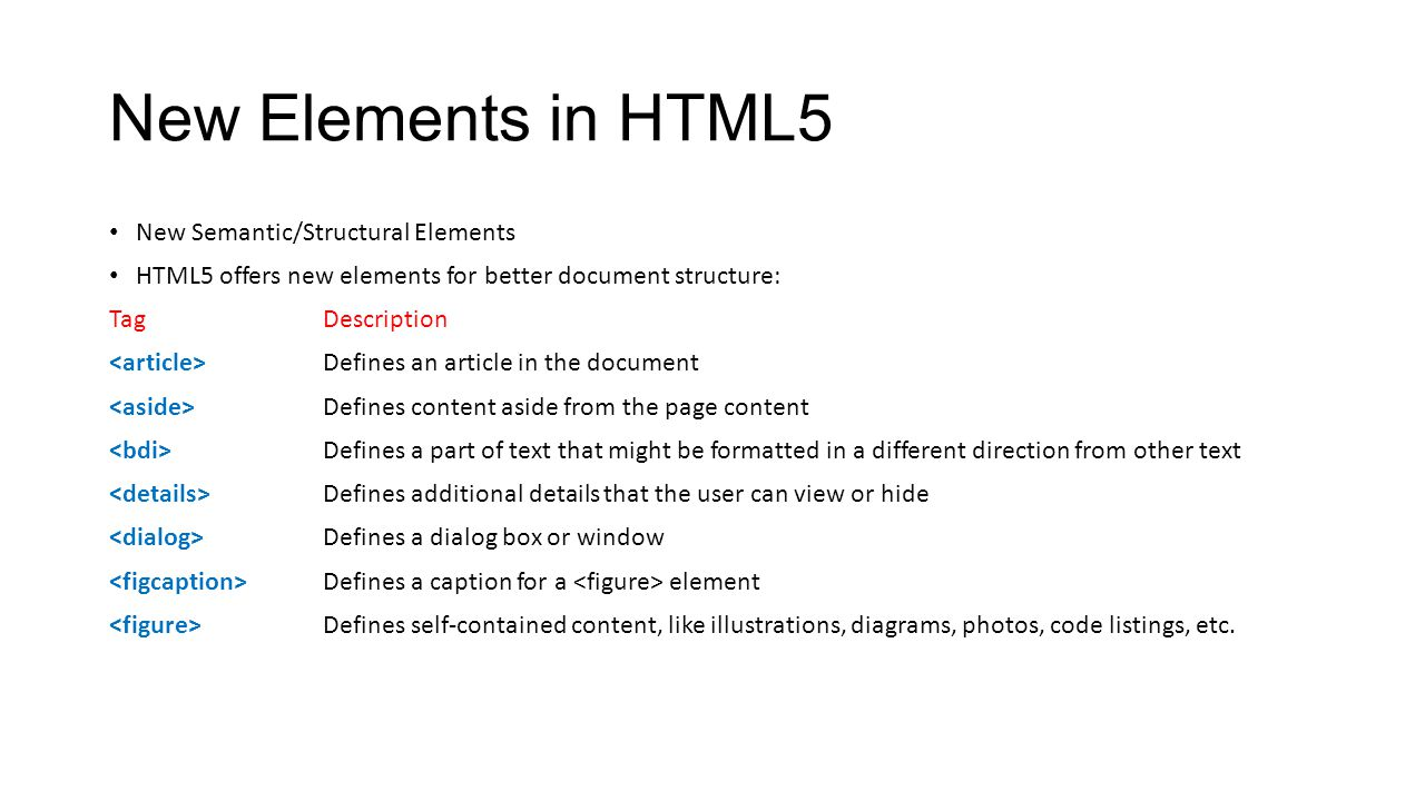 New Elements in HTML5 New Semantic/Structural Elements