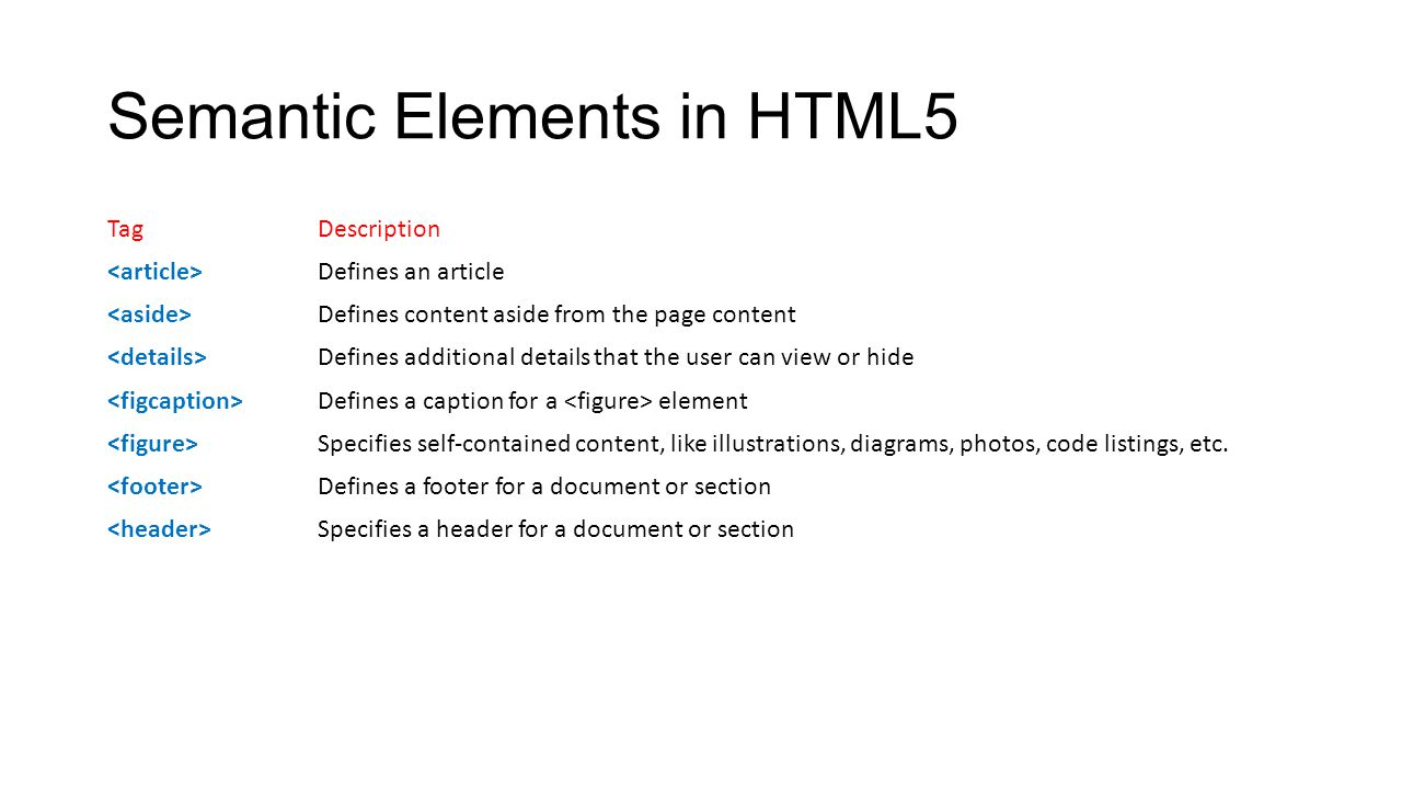 Semantic Elements in HTML5