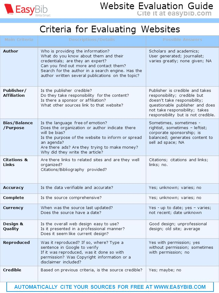 Website Evaluation Guide