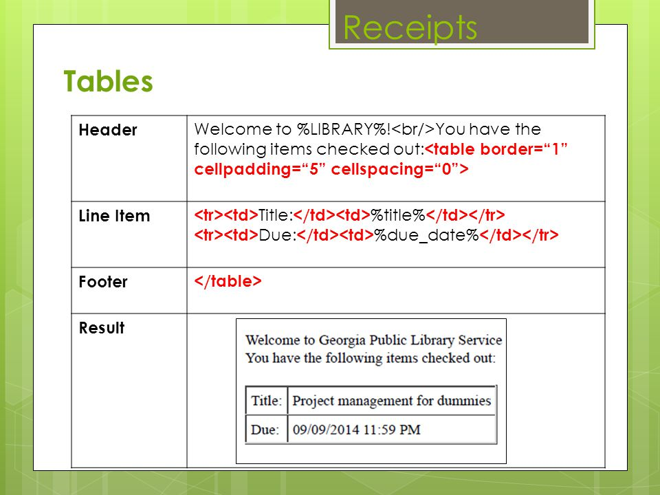 Receipts Tables Header