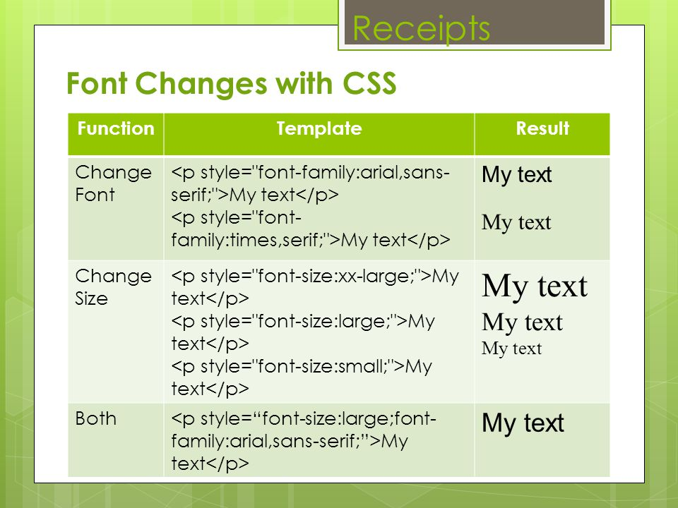 Receipts Font Changes with CSS My text Function Template Result