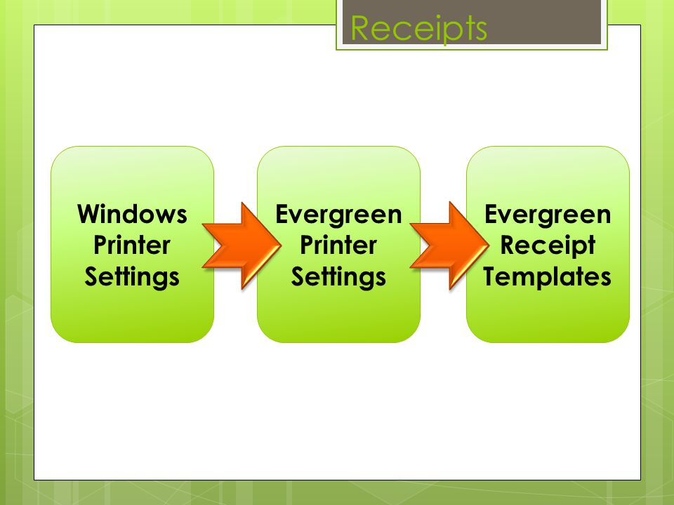 Receipts Windows Printer Settings Evergreen Printer Settings