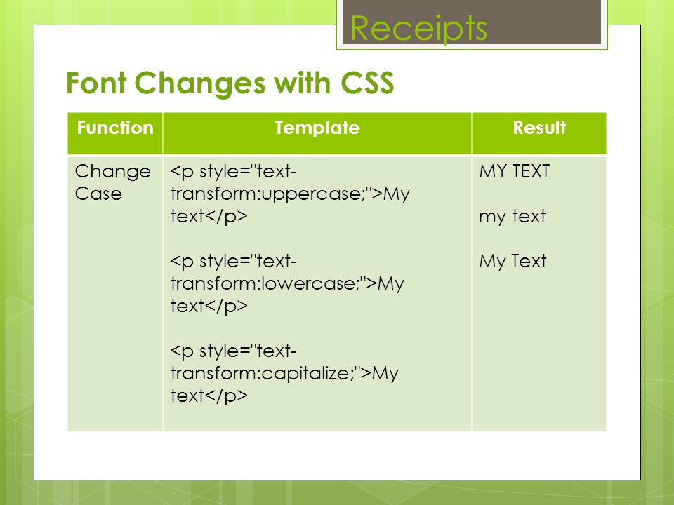 Receipts Font Changes with CSS Function Template Result Change Case