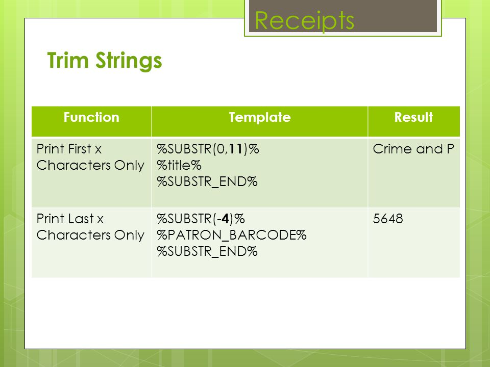 Receipts Trim Strings Function Template Result