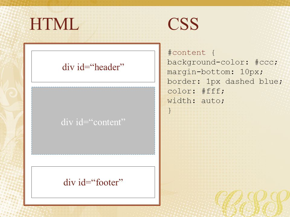 HTML CSS div id= header div id= content div id= footer #content {