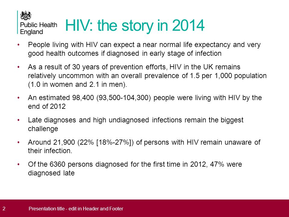 HIV: the story in 2014