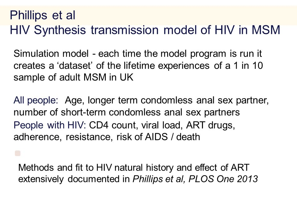 HIV Synthesis transmission model of HIV in MSM