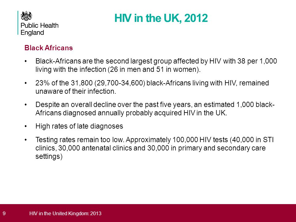 HIV in the UK, 2012 Black Africans