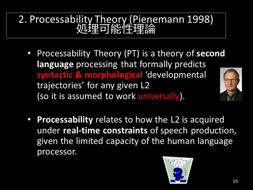 2. Processability Theory (Pienemann 1998) 処理可能性理論