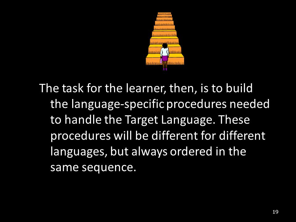 The task for the learner, then, is to build the language-specific procedures needed to handle the Target Language.