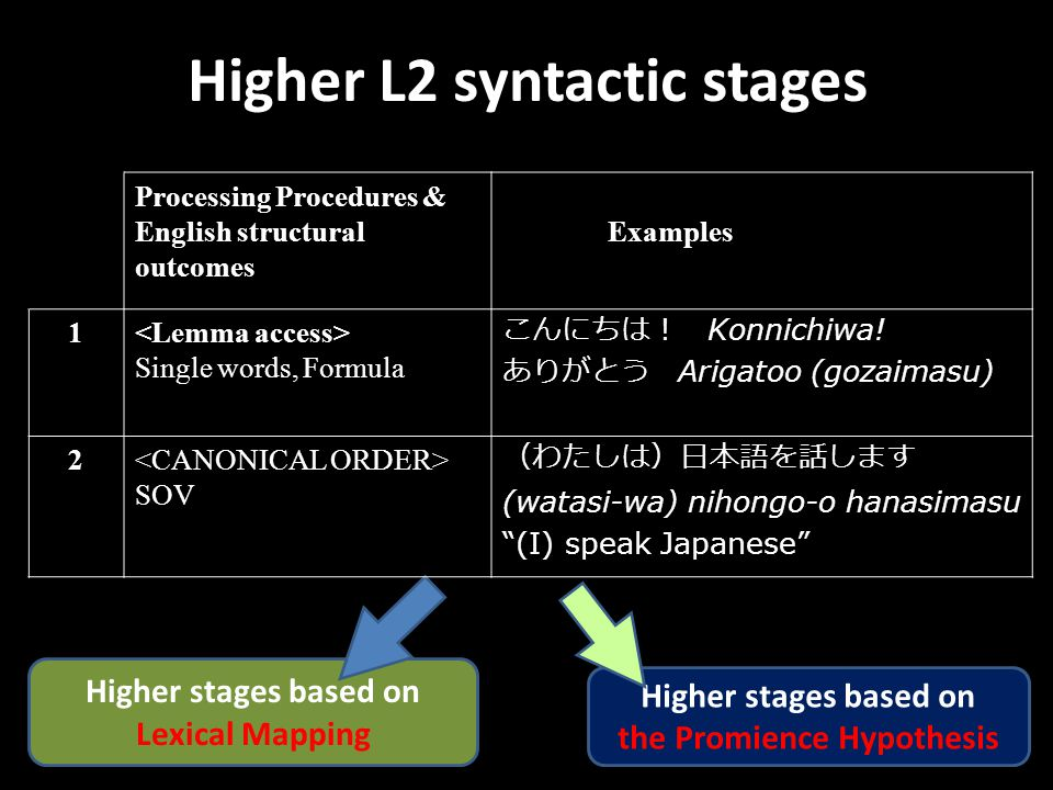 Higher L2 syntactic stages
