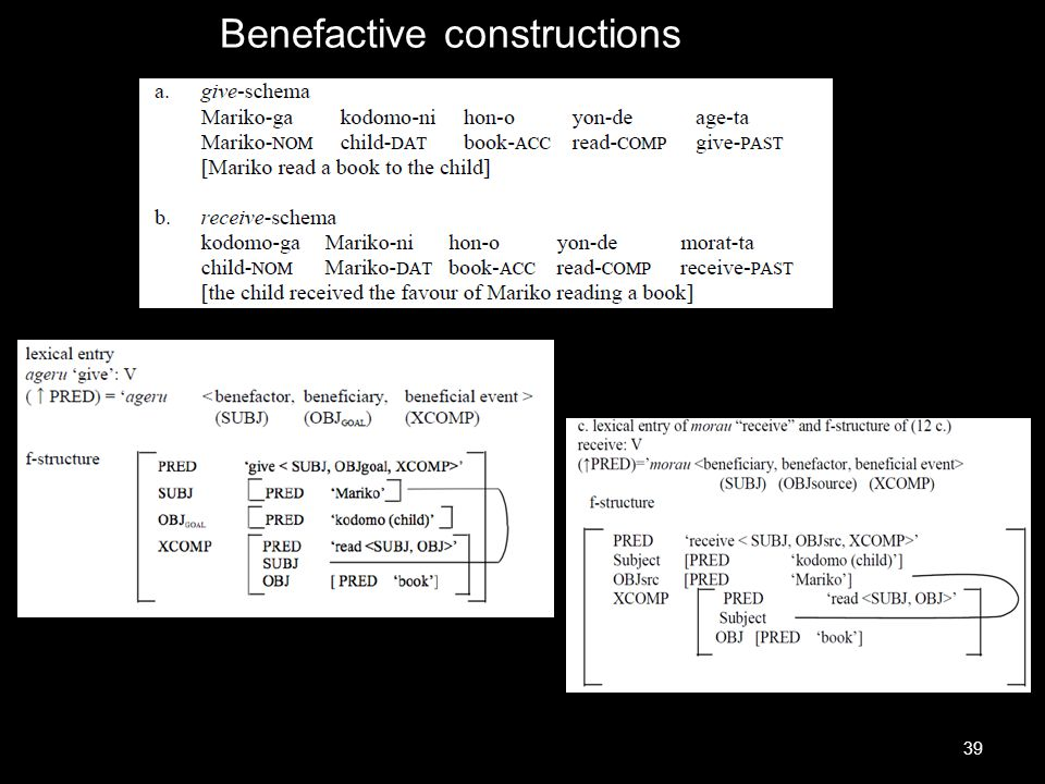 Benefactive constructions
