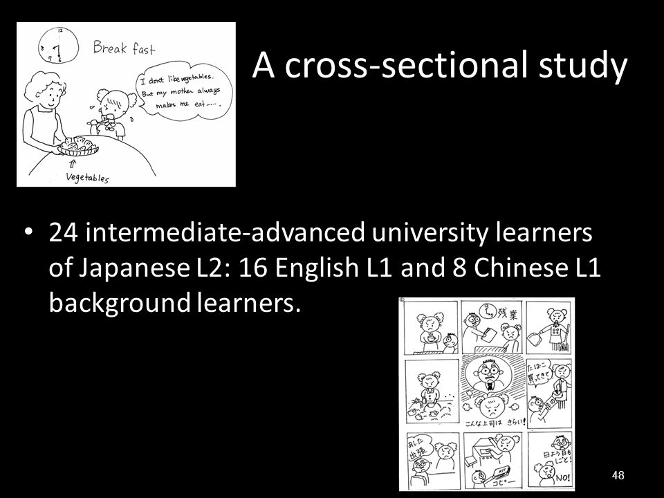 A cross-sectional study