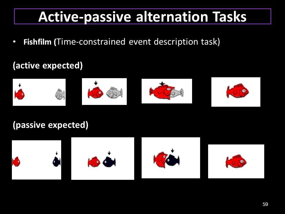 Active-passive alternation Tasks