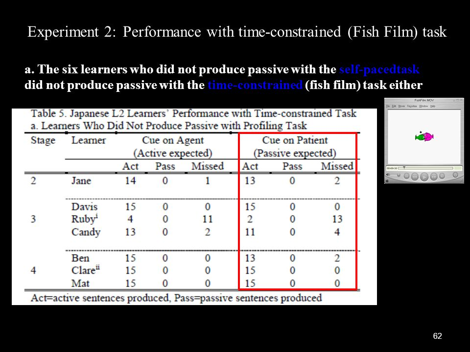 Experiment 2: Performance with time-constrained (Fish Film) task