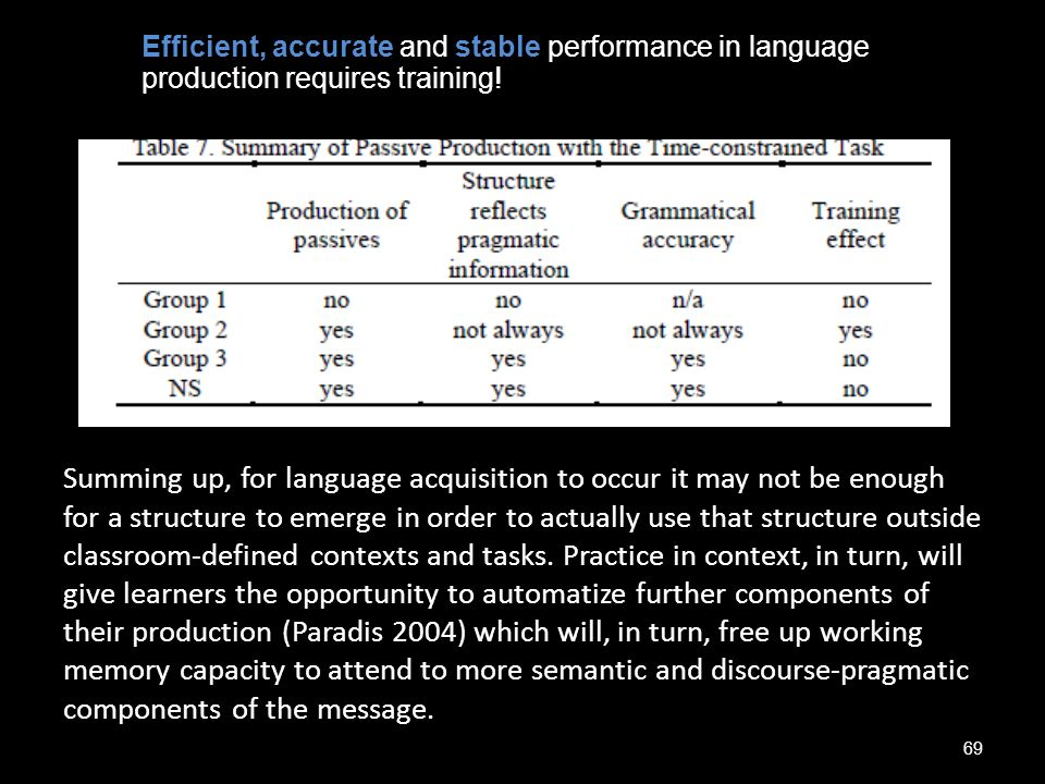 Efficient, accurate and stable performance in language production requires training!