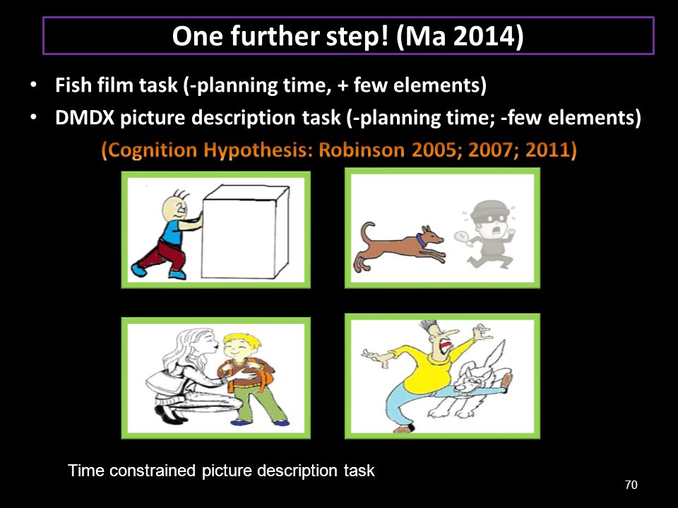 (Cognition Hypothesis: Robinson 2005; 2007; 2011)