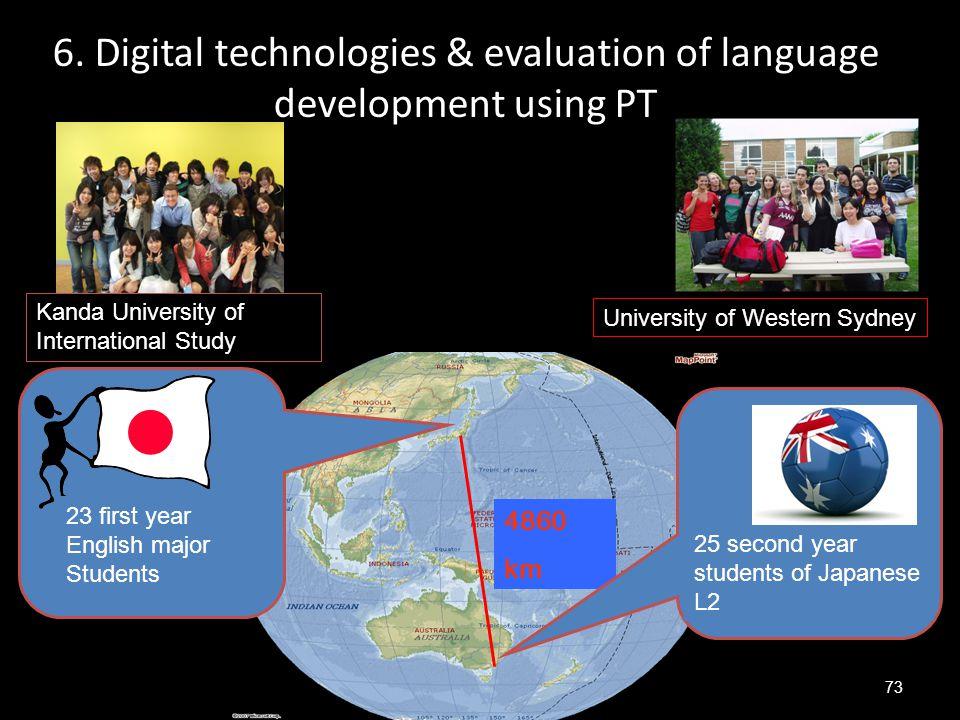 6. Digital technologies & evaluation of language development using PT
