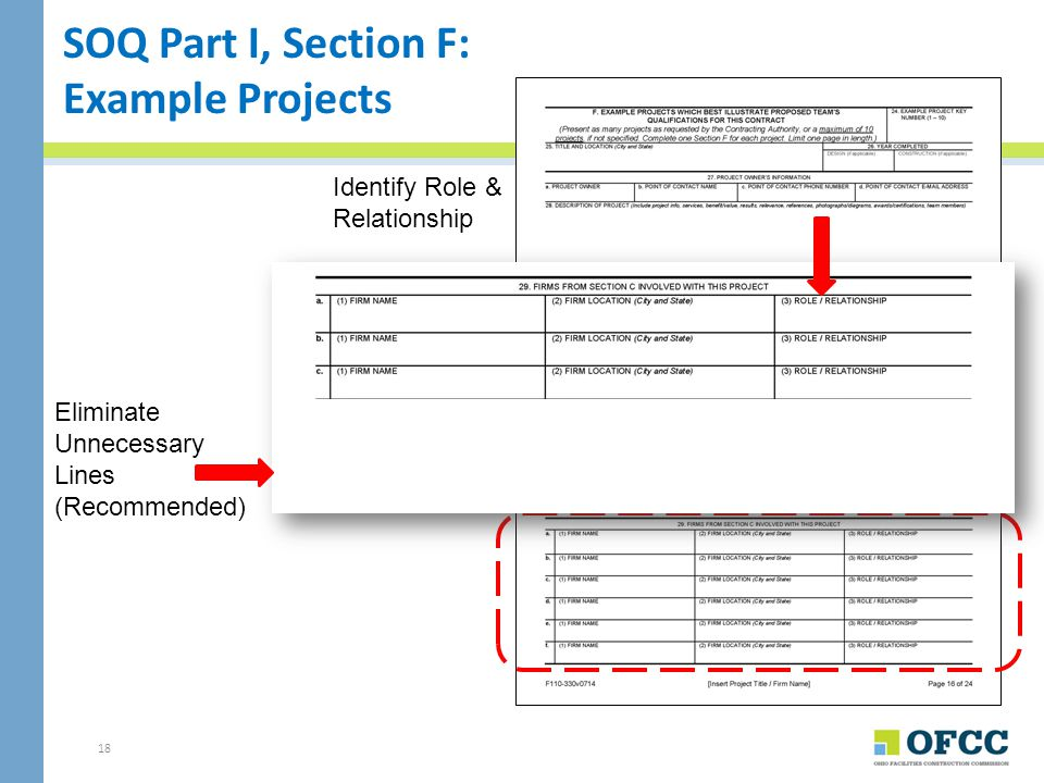 SOQ Part I, Section F: Example Projects Identify Role & Relationship