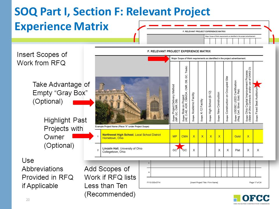 SOQ Part I, Section F: Relevant Project Experience Matrix