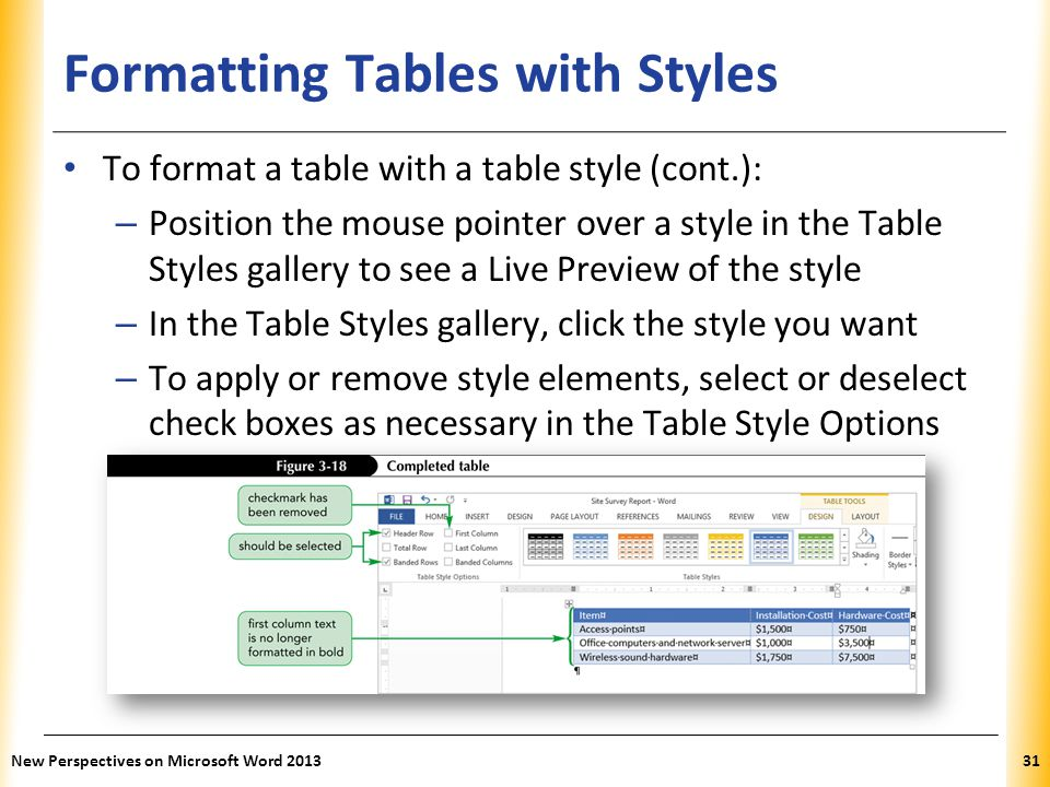 Formatting Tables with Styles