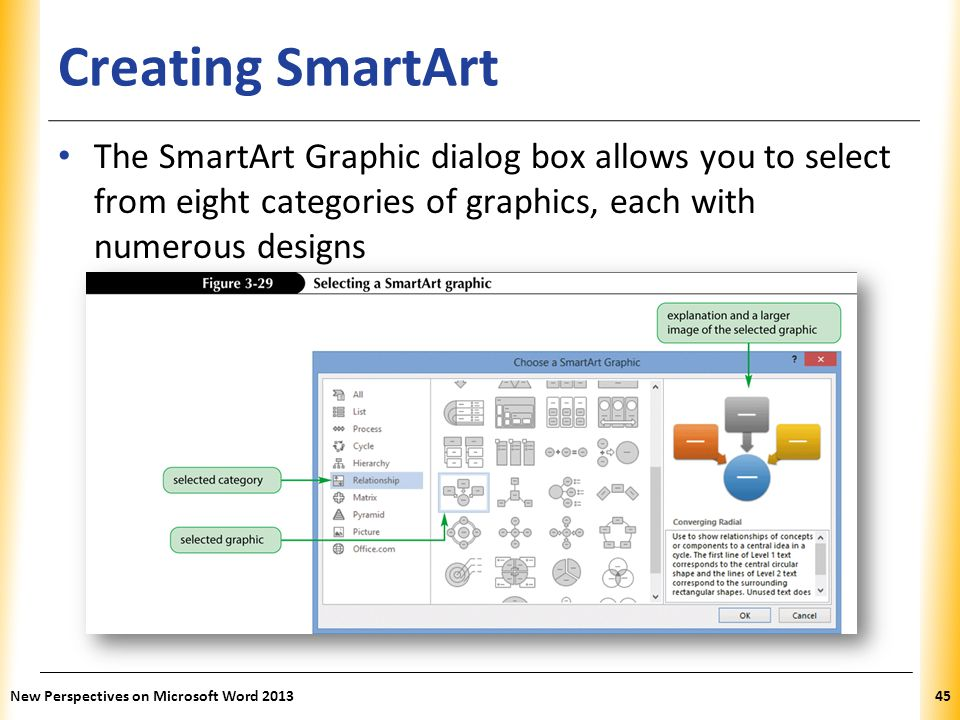 Creating SmartArt The SmartArt Graphic dialog box allows you to select from eight categories of graphics, each with numerous designs.