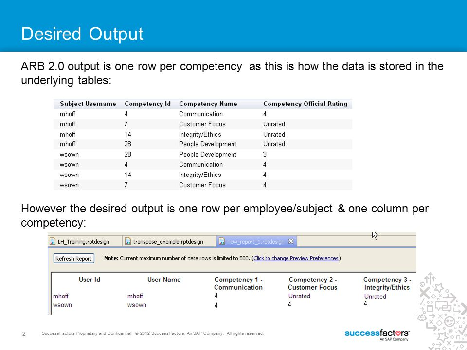 Desired Output ARB 2.0 output is one row per competency as this is how the data is stored in the underlying tables: