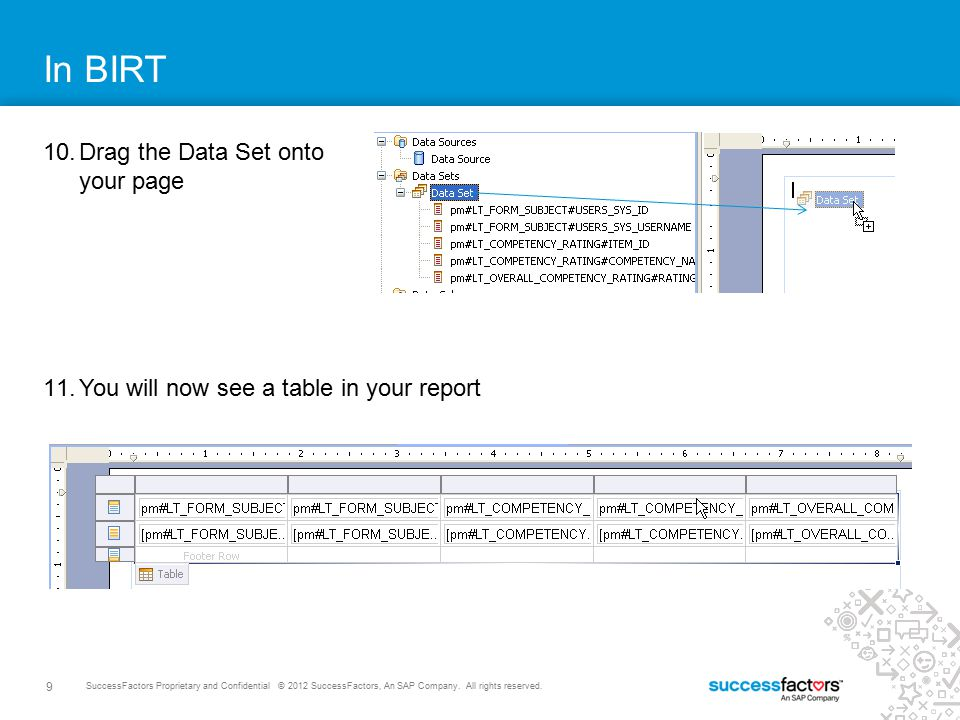 In BIRT Drag the Data Set onto your page