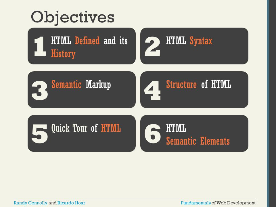 1 2 3 4 5 6 Objectives HTML Defined and its History HTML Syntax