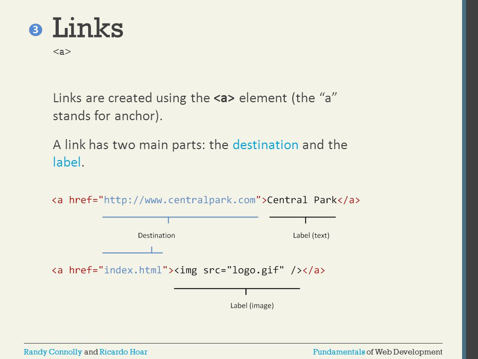 Links <a> Links are created using the <a> element (the a stands for anchor).