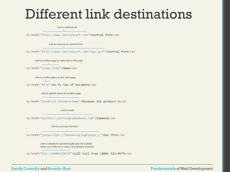 Different link destinations