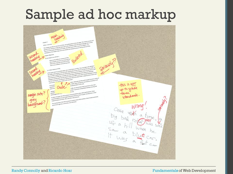 Sample ad hoc markup