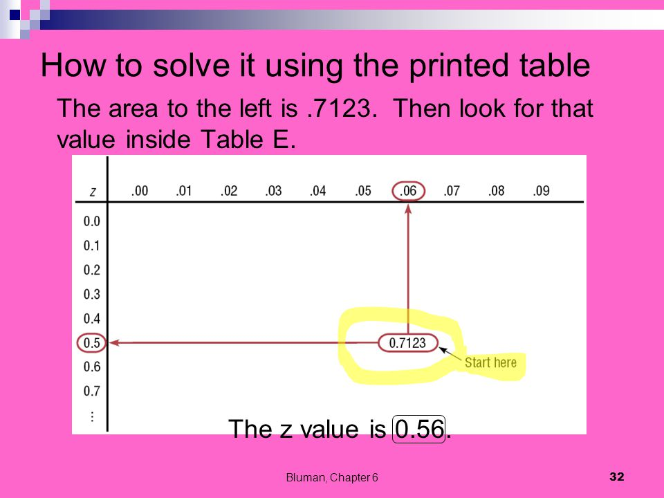 How to solve it using the printed table