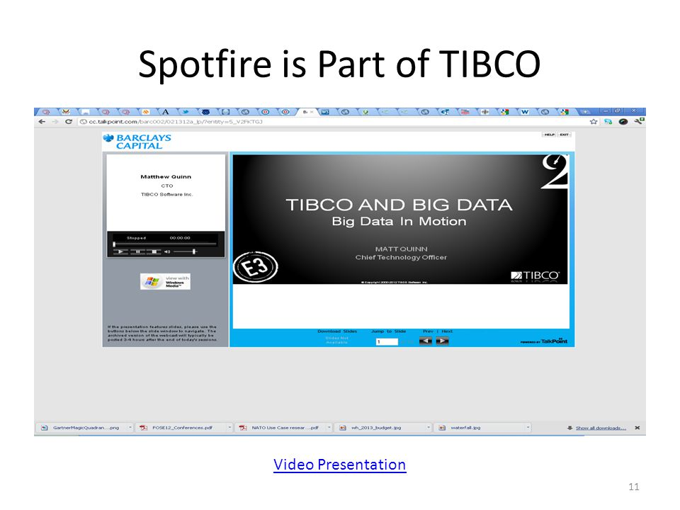 Spotfire is Part of TIBCO