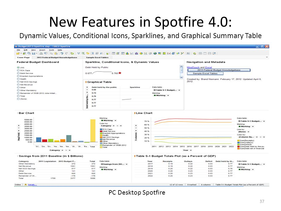 New Features in Spotfire 4