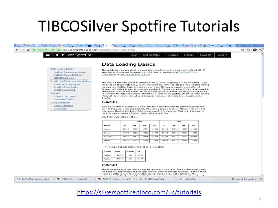 TIBCOSilver Spotfire Tutorials