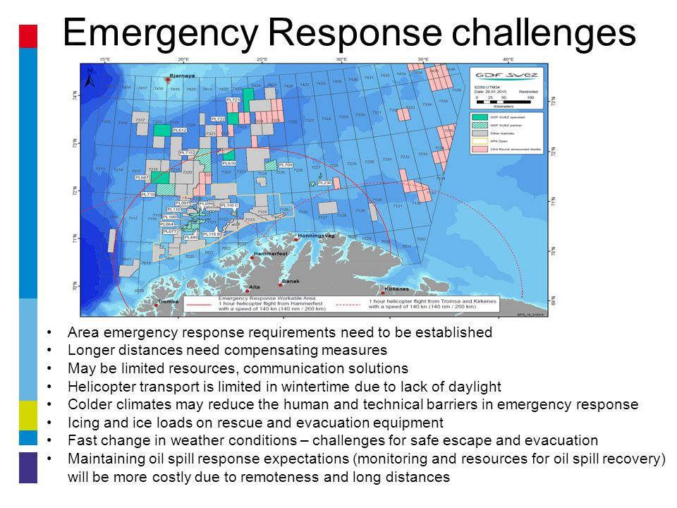 Emergency Response challenges