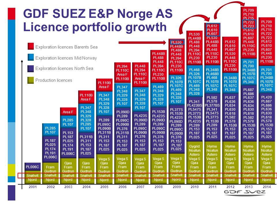 GDF SUEZ E&P Norge AS Licence portfolio growth