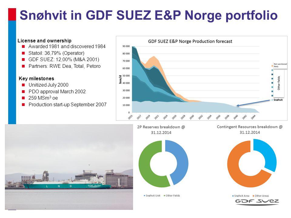 Snøhvit in GDF SUEZ E&P Norge portfolio
