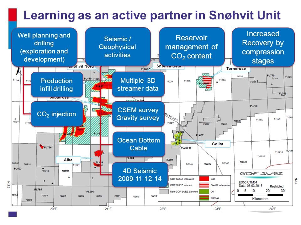 Learning as an active partner in Snøhvit Unit